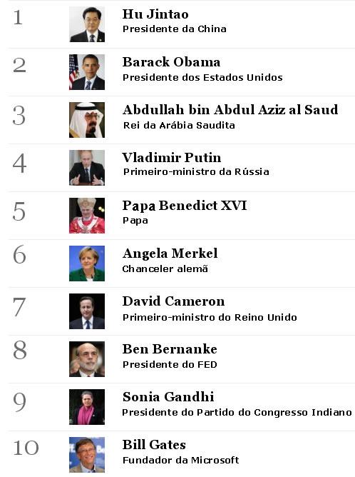 As 10 Pessoas Mais Poderosas do Mundo