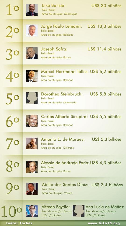 10 brasil: