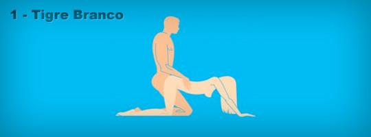 As 10 posições sexuais favoritas das mulheres