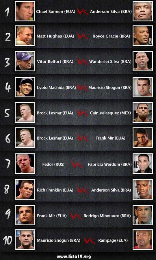As 10 revanches mais aguardadas do UFC