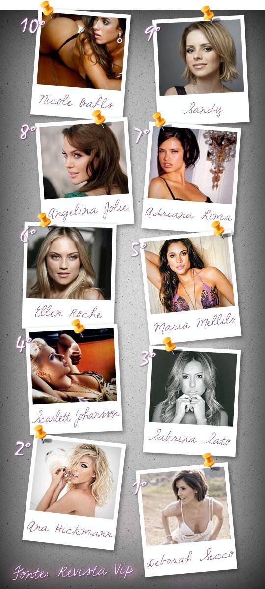 As 10 mulheres mais sexy do mundo segundo os brasileiros 2011