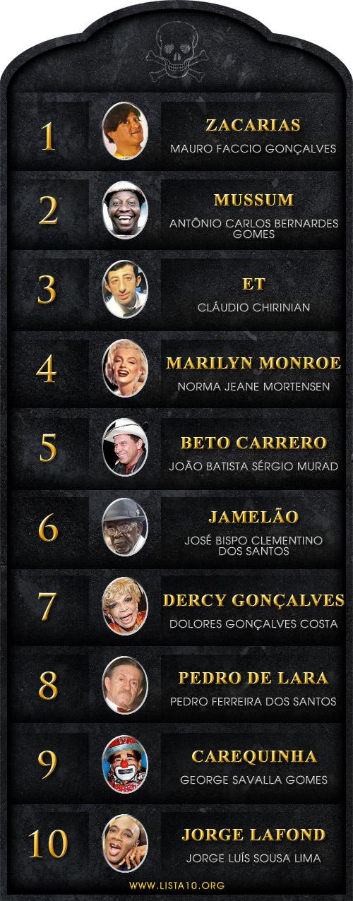 10 celebridades que já faleceram e você provavelmente não sabia seus nomes verdadeiros