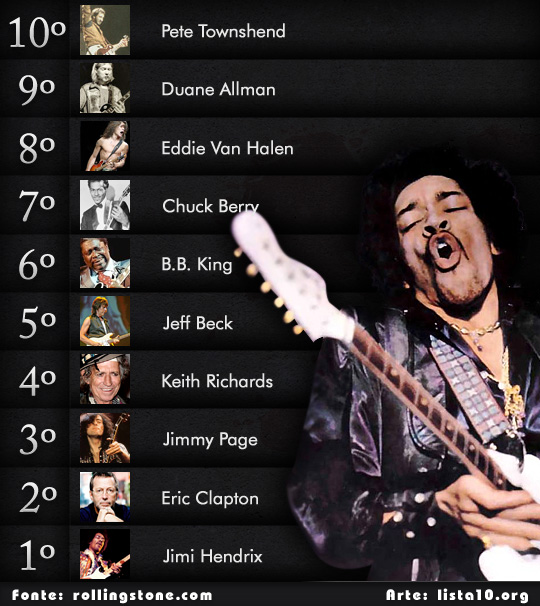100 mejor guitarrista historia: