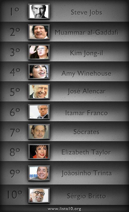 As 10 mortes mais marcantes de 2011