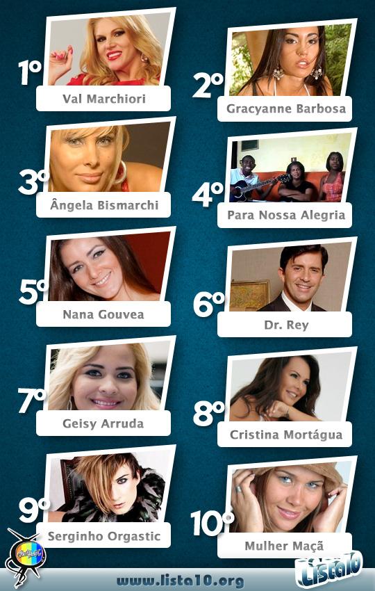 As 10 subcelebridades mais poderosas do Brasil 2012