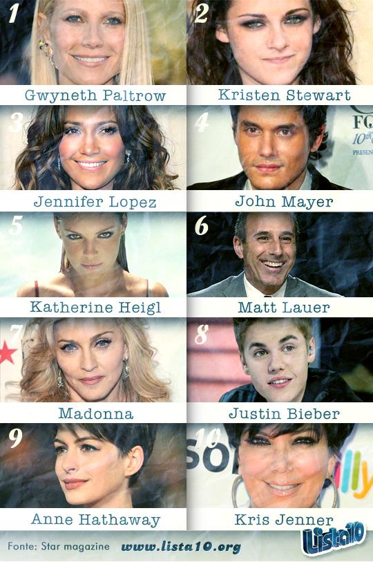 As 10 celebridades mais odiadas de Hollywood 2013