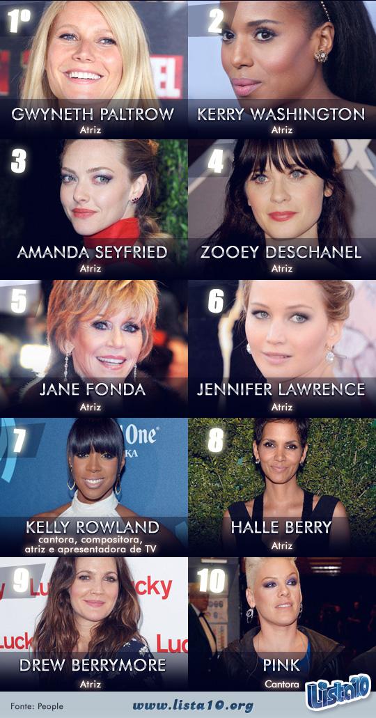 As 10 mulheres mais bonitas do mundo 2013