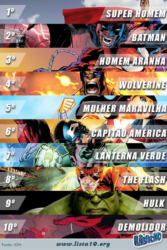 Os 10 melhores super heróis do mundo