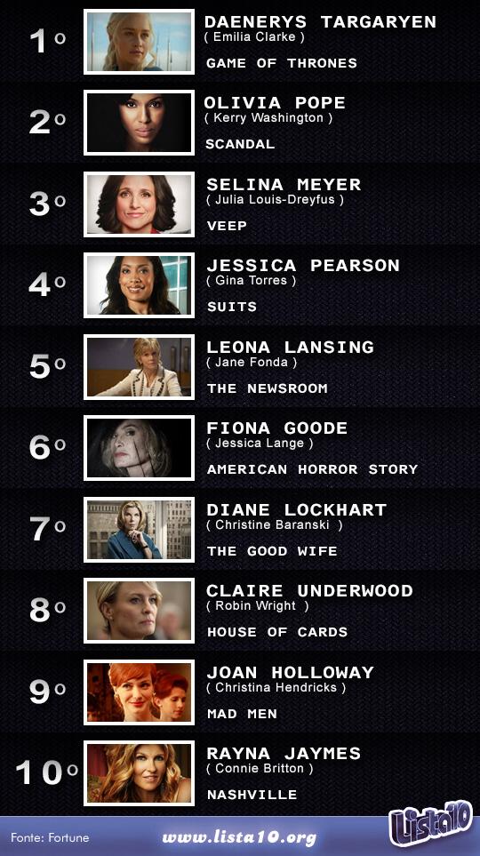 As 10 mulheres mais poderosas das séries de TV