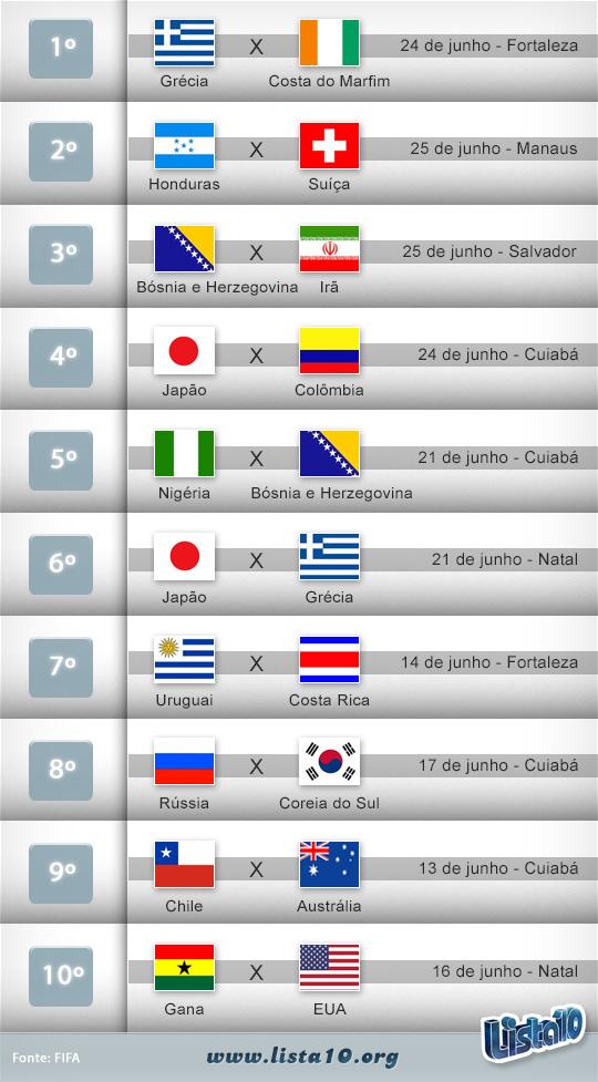 Jogos-Copa (1)
