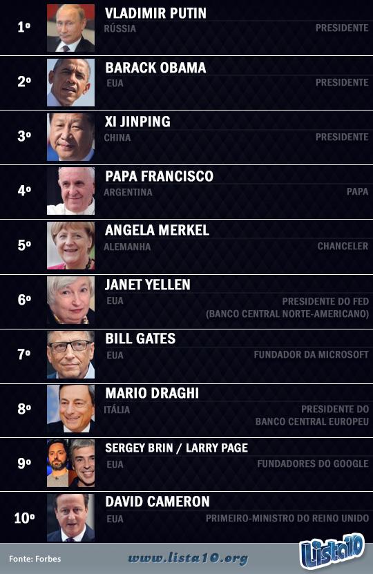 As-10-pessoas-mais-poderosas-do-mundo-2014