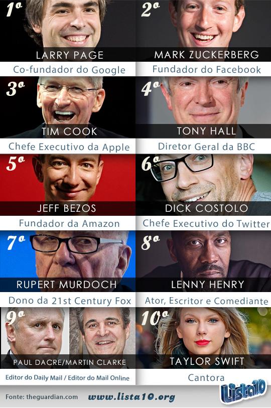 As-10-pessoas-mais-poderosas-da-mídia-2014