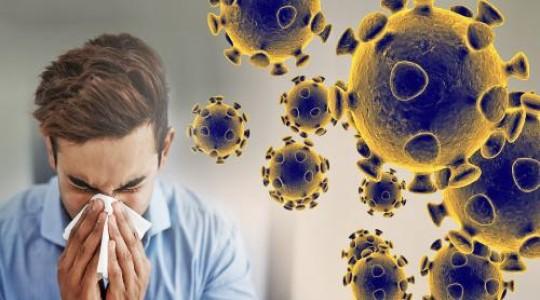 10 formas eficazes de se proteger contra o Coronavírus